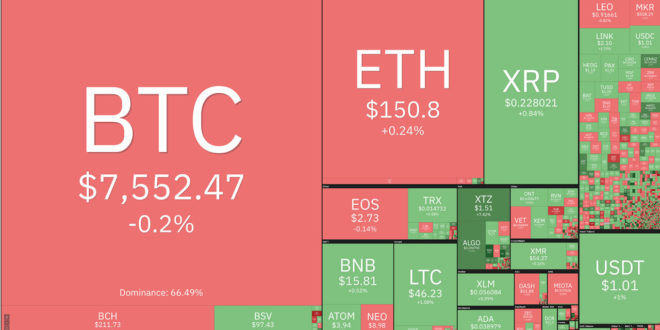 ethereum price stable