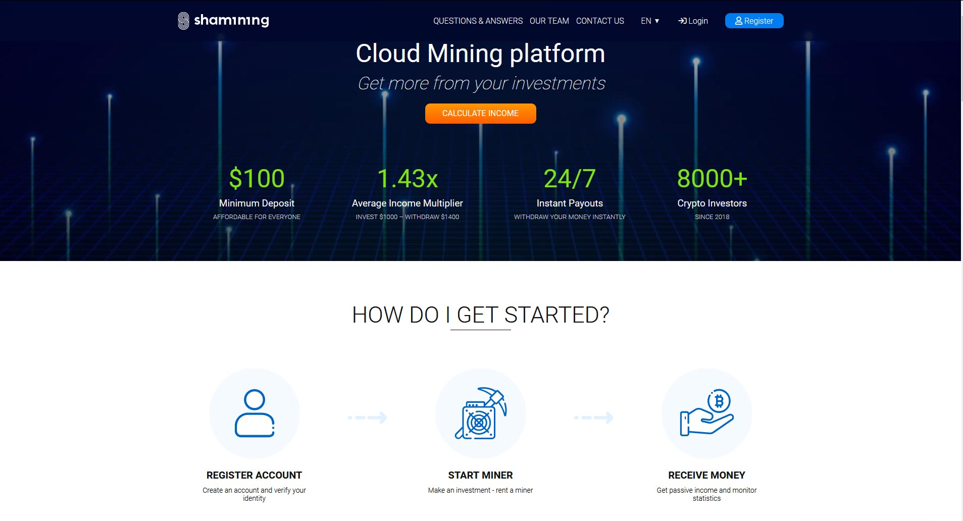 shamining cloud mining review